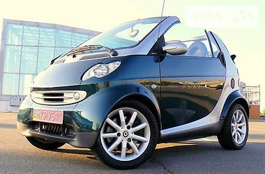 Smart Cabrio maximal 2006