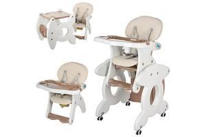 Новые Стульчики для кормления Bambi