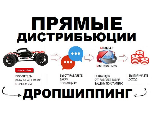бу Прямые дистрибьюции: дропшиппинг, поставщик игрушек  в Украине
