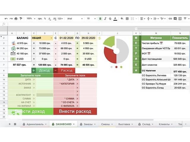 Продам Google Таблицу/Excel для управления бизнесом- объявление о продаже   в Украине