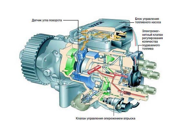 купить бу Ремонт ТНВД Bosch VP 44 замена транзистора, ремонт механики. в Запорожье