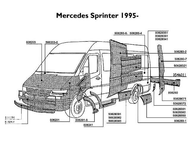 продам новый Детали кузова Автобусы Mercedes Sprinter бу в Луцке