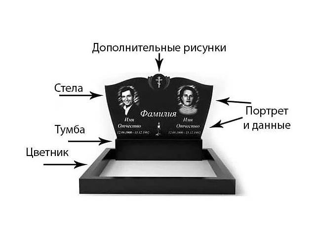 продам Памятники гранитные от производителя  бу в Коростышеве