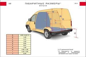 ГРУЗОВЫЕ ПЕРЕВОЗКИ /ДОСТАВКА/ ТАКСИ/ Стоимость доступна каждому! Львов, Западная и Центральная Украина