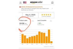 Вывод товаров на Амазон, запуск продаж на Amazon США