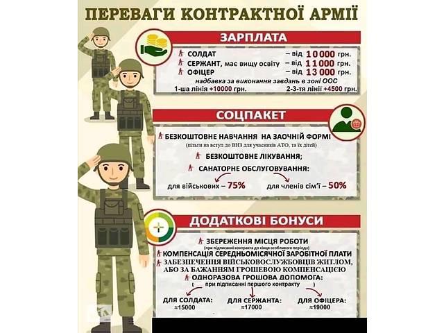 продам Служба по контракту в части ВСУ бу  в Украине