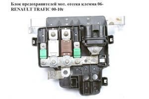 Блоки предохранителей Renault Trafic
