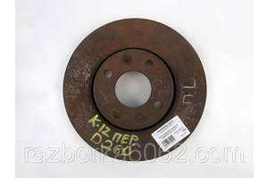 Тормозные диски Nissan Micra