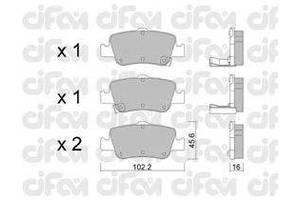 Тормозные колодки комплекты Toyota Auris