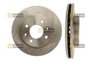 Новые Тормозные диски Renault 21