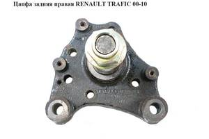 Цапфы Renault Trafic