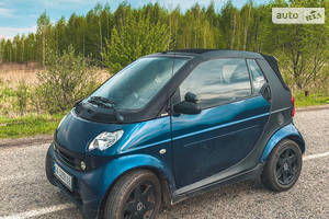 Smart Fortwo cabriolet  2002