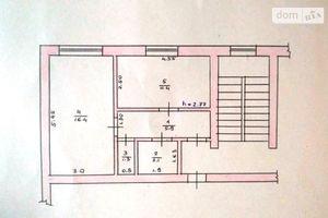 Недвижимость в Ярмолинцах без посредников